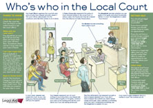 Image explaining who is who in the Local Court